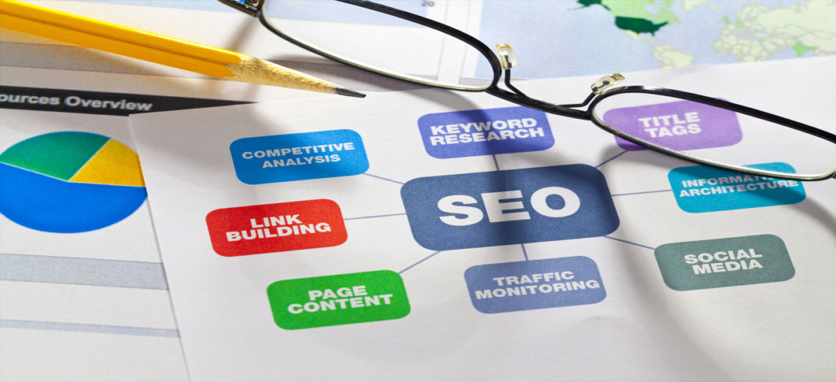 Strategies to Boost Search Engine Optimization of your Website